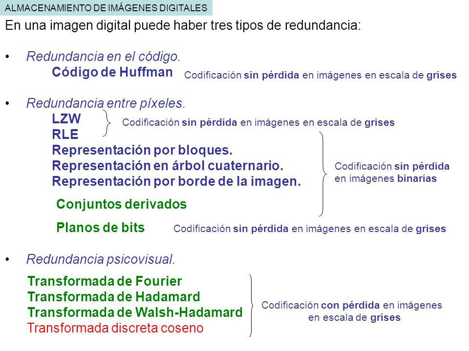 En una imagen digital puede haber tres tipos de redundancia: