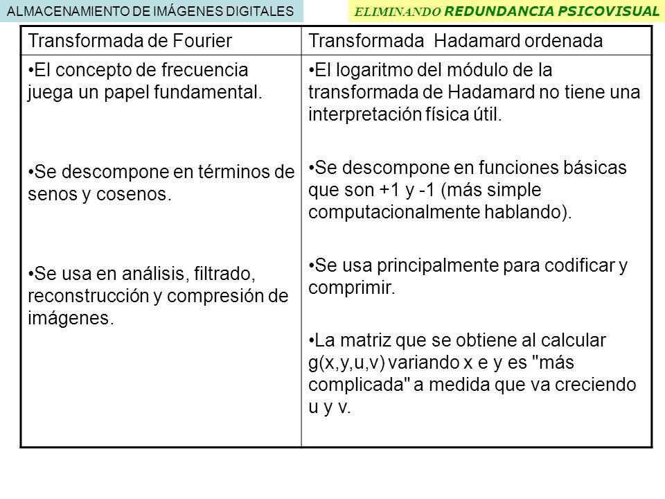 Transformada de Fourier Transformada Hadamard ordenada