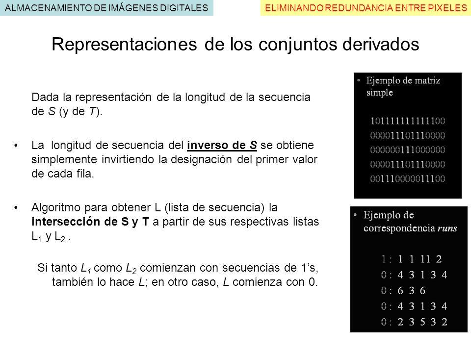 Representaciones de los conjuntos derivados