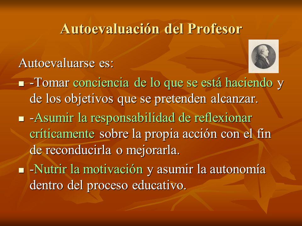Autoevaluación del Profesor