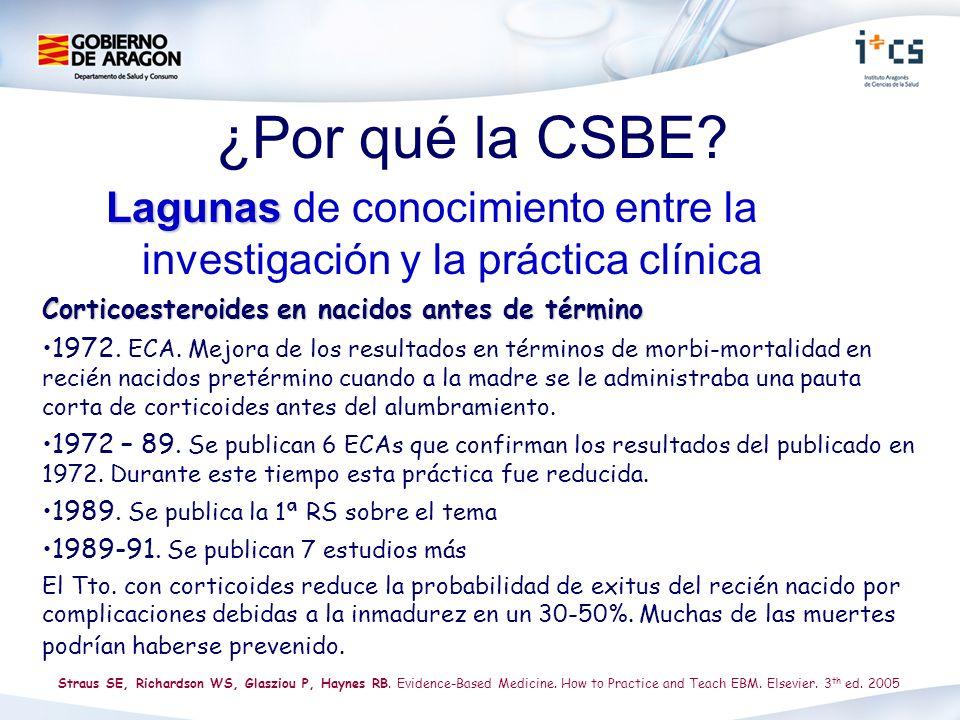 ¿Por qué la CSBE Lagunas de conocimiento entre la investigación y la práctica clínica. Corticoesteroides en nacidos antes de término.