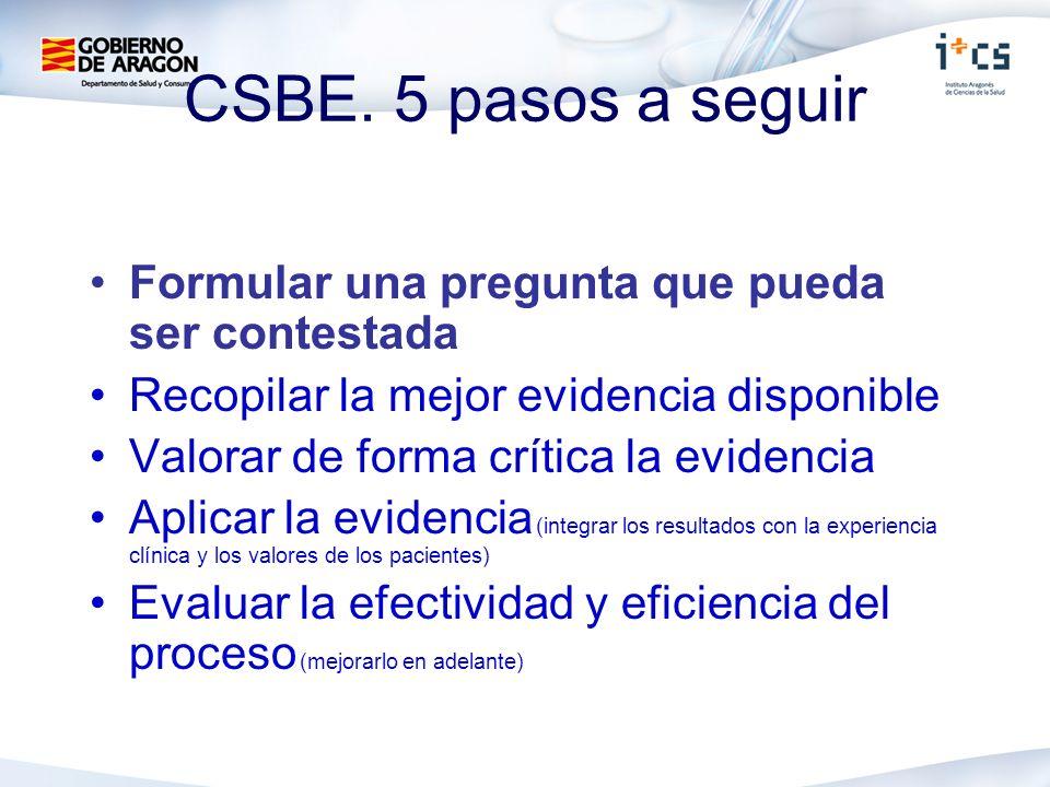 CSBE. 5 pasos a seguir Formular una pregunta que pueda ser contestada