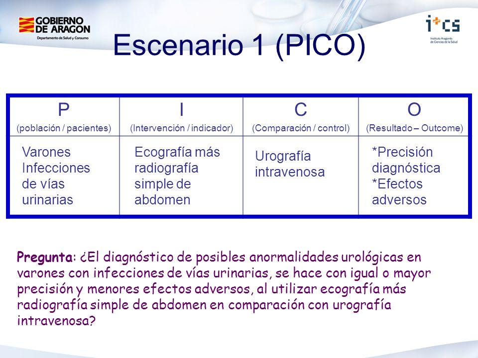 Escenario 1 (PICO) P I C O Varones Infecciones de vías urinarias