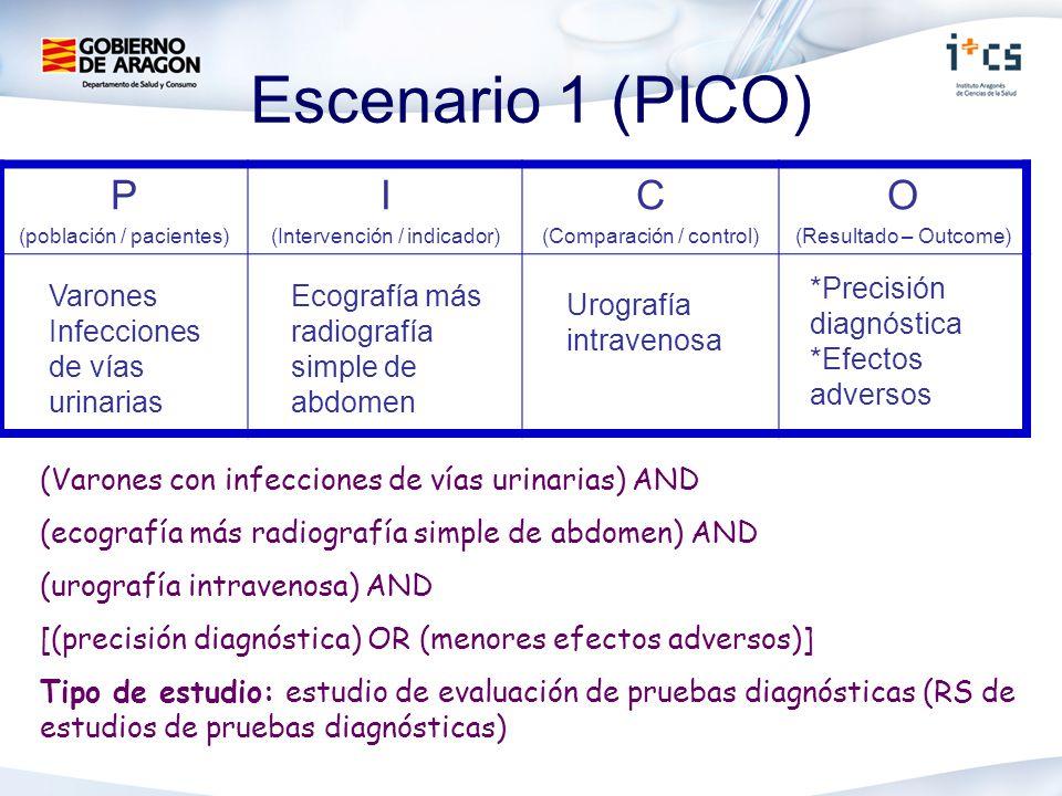 Escenario 1 (PICO) P I C O *Precisión diagnóstica *Efectos adversos