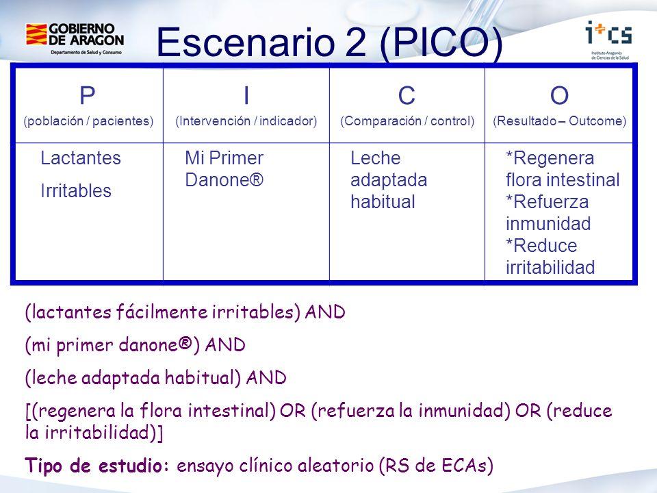 Escenario 2 (PICO) P I C O Lactantes Irritables Mi Primer Danone®