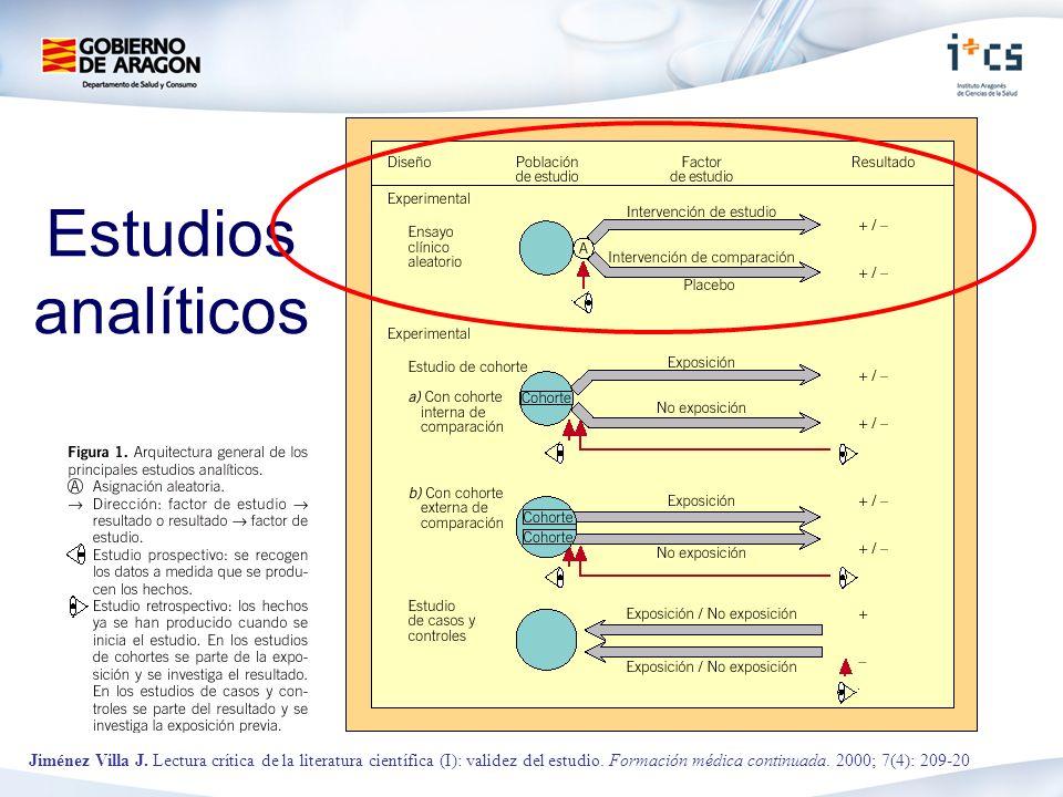Estudios analíticos