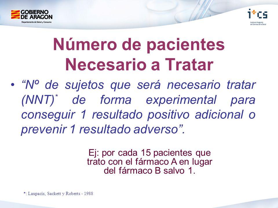 Número de pacientes Necesario a Tratar