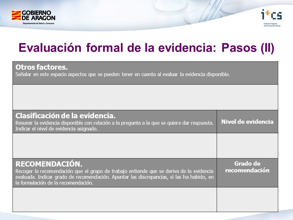 Evaluación formal de la evidencia: Pasos (II) Grado de recomendación