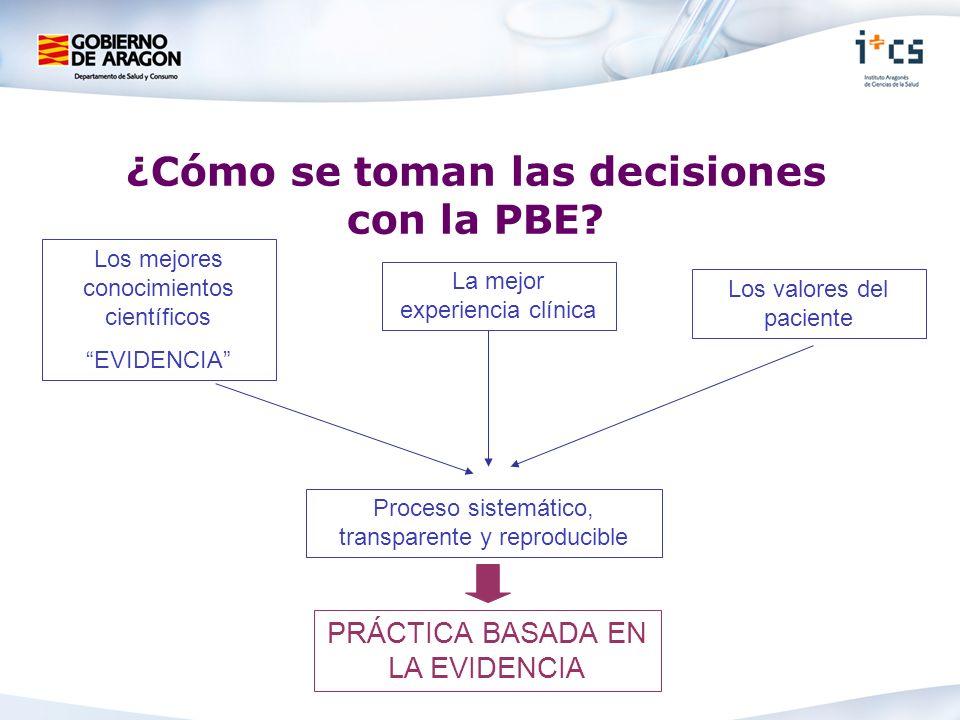 ¿Cómo se toman las decisiones con la PBE