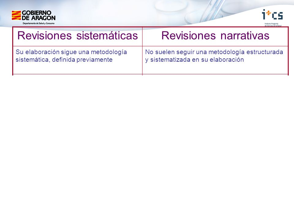 Revisiones sistemáticas Revisiones narrativas