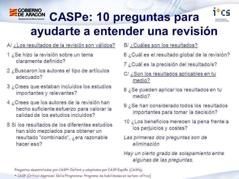 CASPe: 10 preguntas para ayudarte a entender una revisión