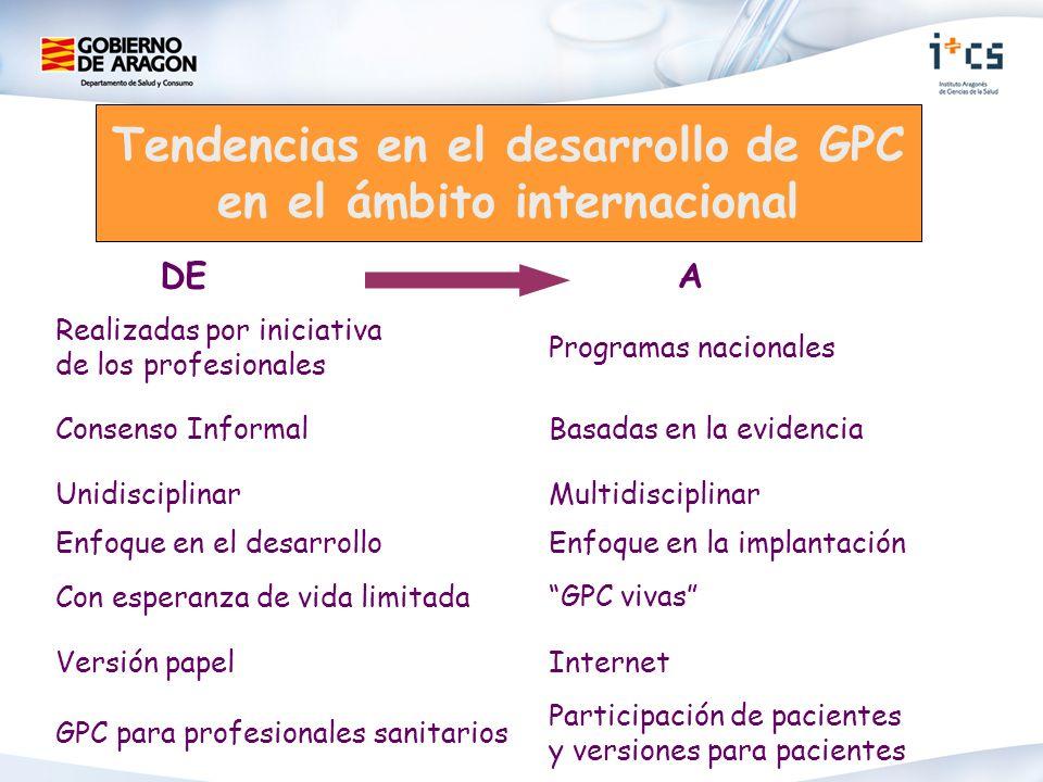 Tendencias en el desarrollo de GPC en el ámbito internacional