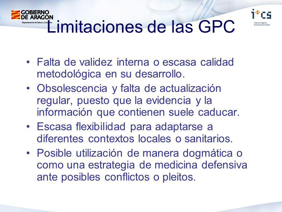 Limitaciones de las GPC