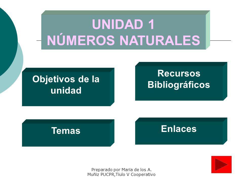 UNIDAD 1 NÚMEROS NATURALES Recursos Bibliográficos