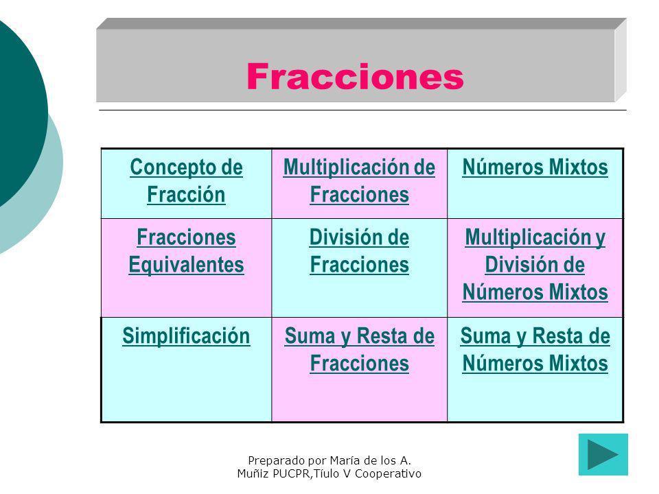Fracciones Concepto de Fracción Multiplicación de Fracciones