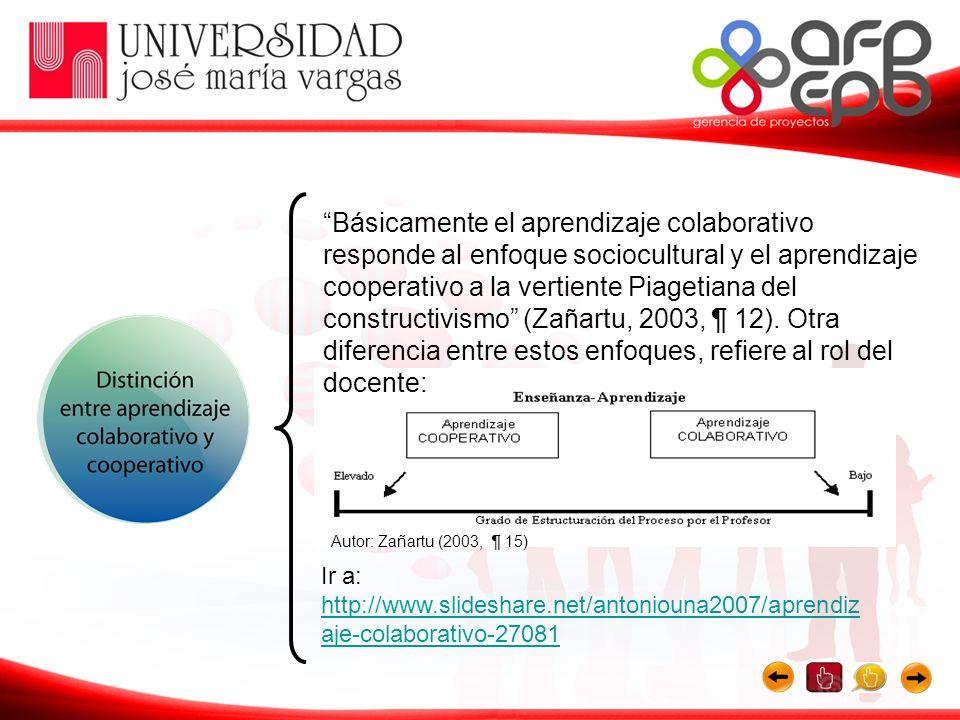 Básicamente el aprendizaje colaborativo responde al enfoque sociocultural y el aprendizaje cooperativo a la vertiente Piagetiana del constructivismo (Zañartu, 2003, ¶ 12). Otra diferencia entre estos enfoques, refiere al rol del docente: