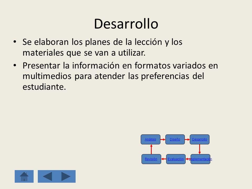 Desarrollo Se elaboran los planes de la lección y los materiales que se van a utilizar.