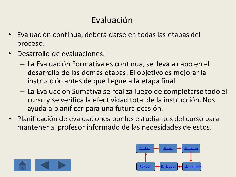 Evaluación Evaluación continua, deberá darse en todas las etapas del proceso. Desarrollo de evaluaciones: