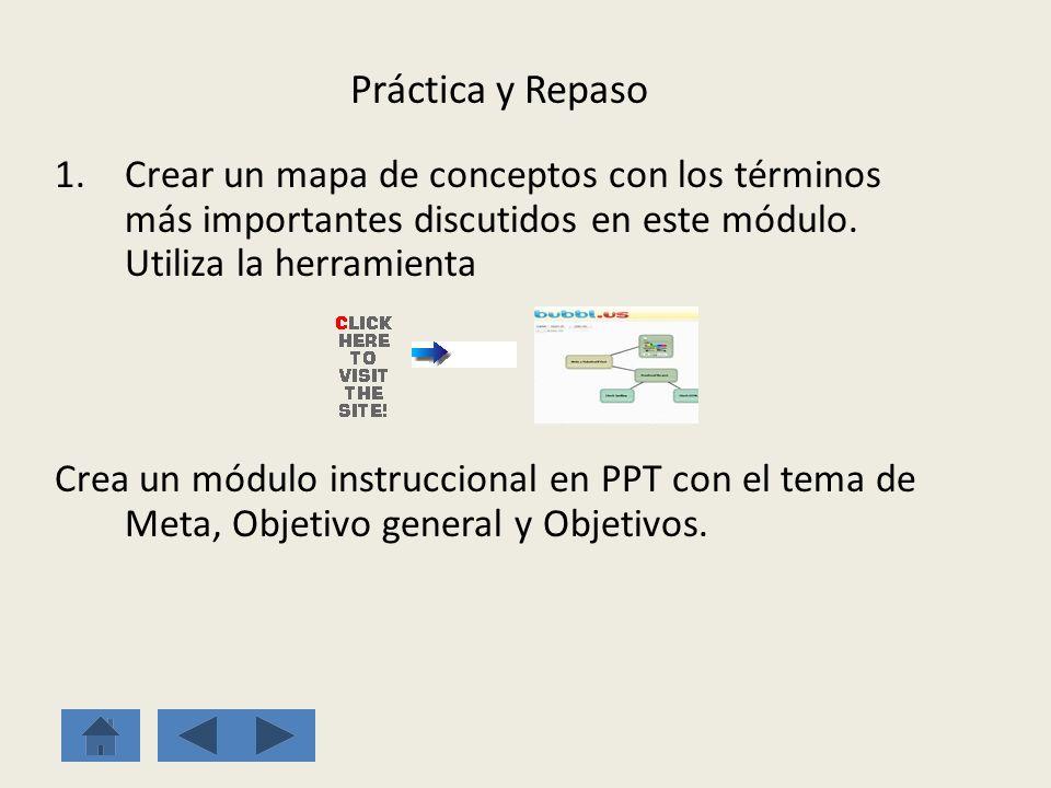 Práctica y Repaso Crear un mapa de conceptos con los términos más importantes discutidos en este módulo. Utiliza la herramienta.