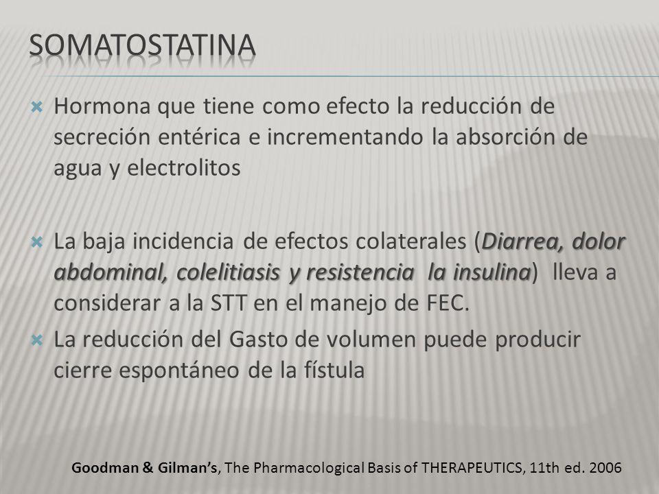 Somatostatina Hormona que tiene como efecto la reducción de secreción entérica e incrementando la absorción de agua y electrolitos.