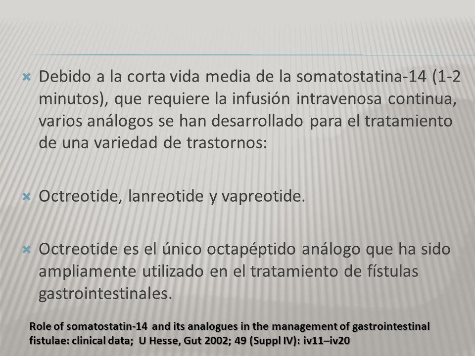 Octreotide, lanreotide y vapreotide.