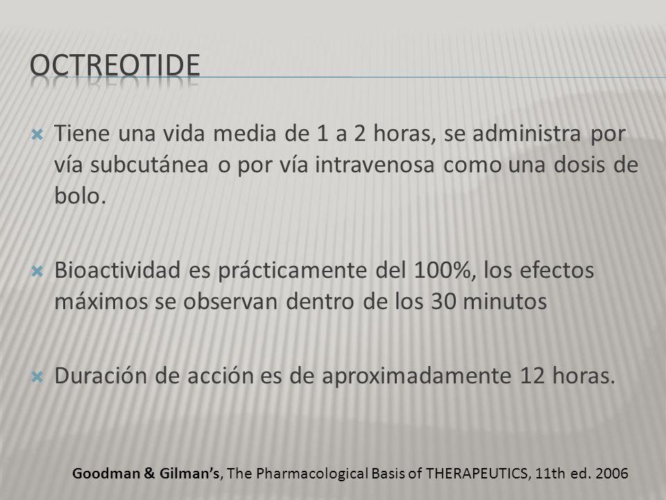 OctreotidE Tiene una vida media de 1 a 2 horas, se administra por vía subcutánea o por vía intravenosa como una dosis de bolo.