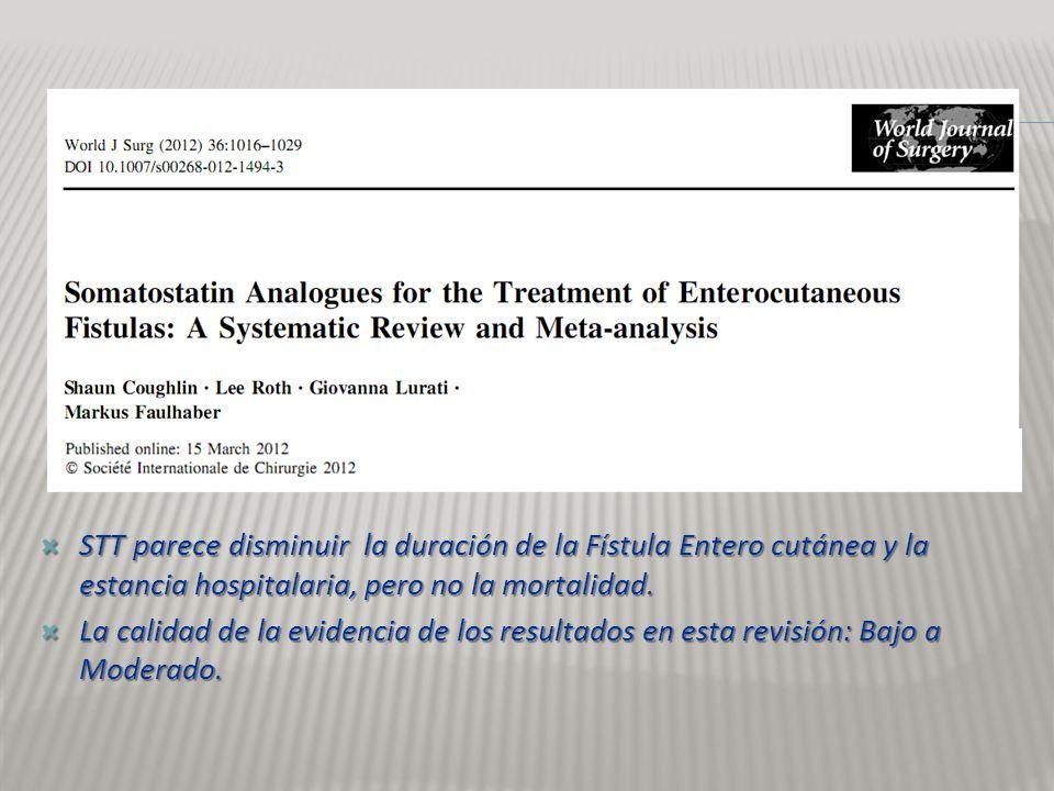 STT parece disminuir la duración de la Fístula Entero cutánea y la estancia hospitalaria, pero no la mortalidad.