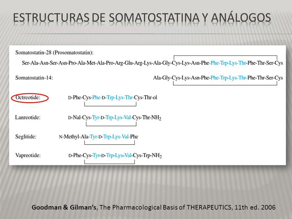 estructuras de somatostatina y análogos