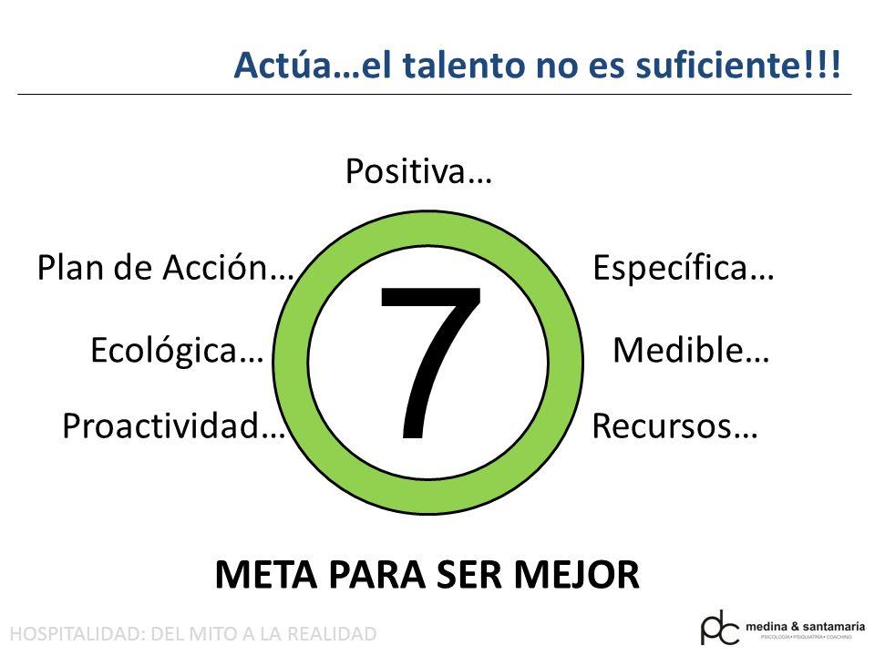 7 META PARA SER MEJOR Actúa…el talento no es suficiente!!! Positiva…