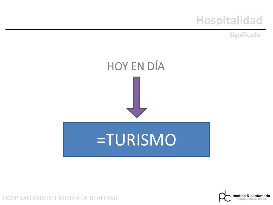 Hospitalidad Significado HOY EN DÍA =TURISMO