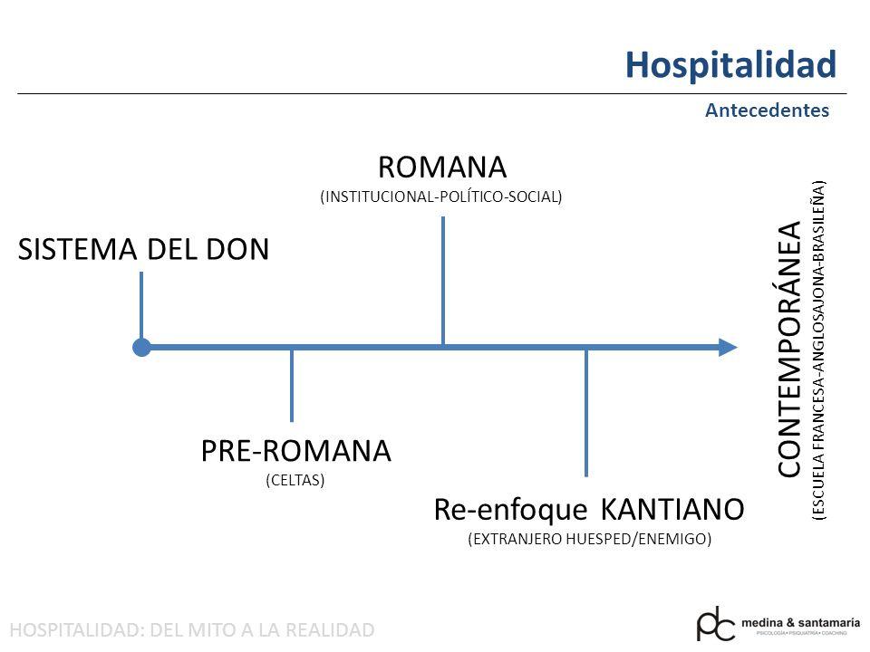Hospitalidad ROMANA SISTEMA DEL DON CONTEMPORÁNEA PRE-ROMANA