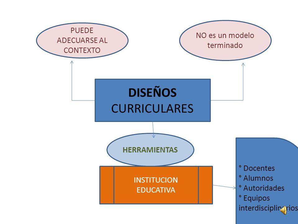 DISEÑOS CURRICULARES PUEDE ADECUARSE AL CONTEXTO