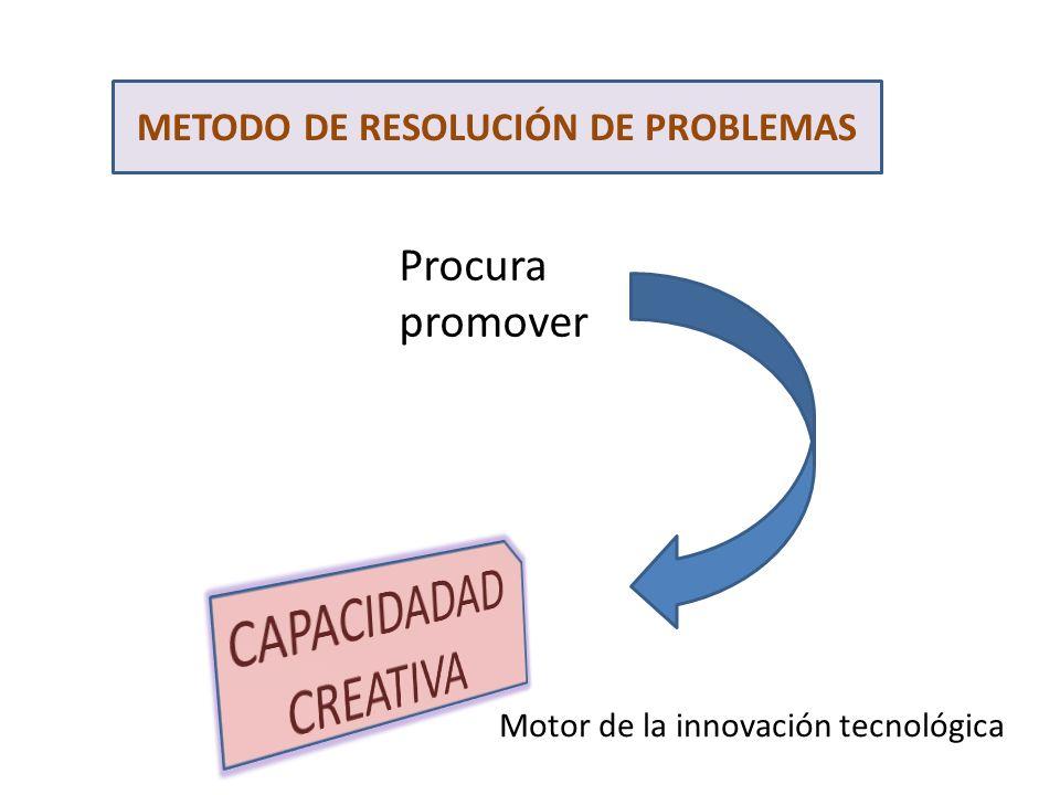 METODO DE RESOLUCIÓN DE PROBLEMAS