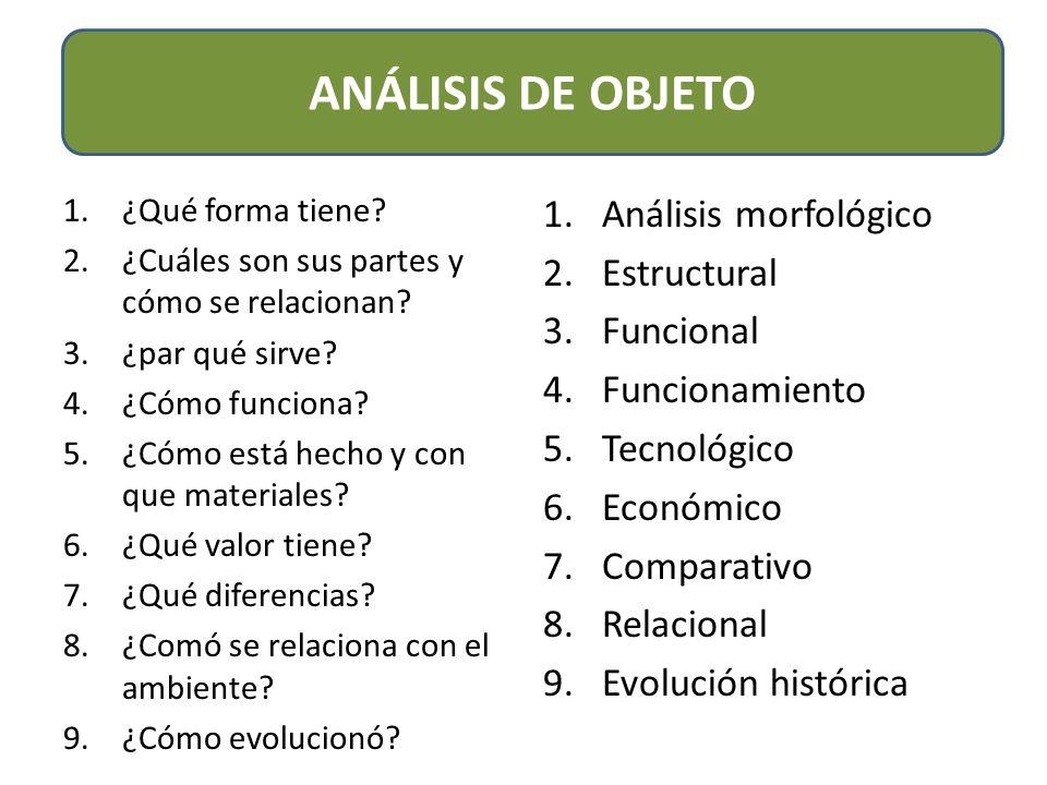 ANÁLISIS DE OBJETO ANÁLISIS DE OBJETO Análisis morfológico Estructural