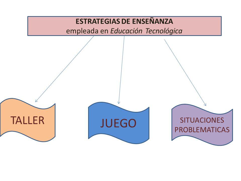 JUEGO TALLER ESTRATEGIAS DE ENSEÑANZA