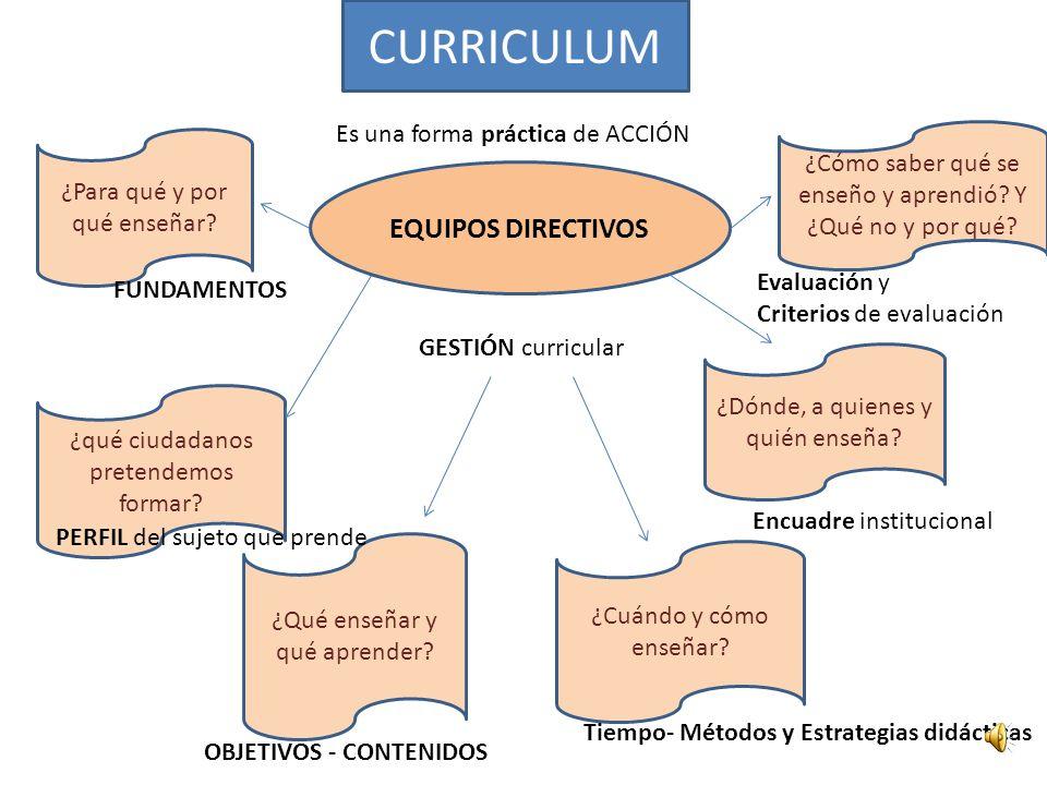 CURRICULUM EQUIPOS DIRECTIVOS Es una forma práctica de ACCIÓN