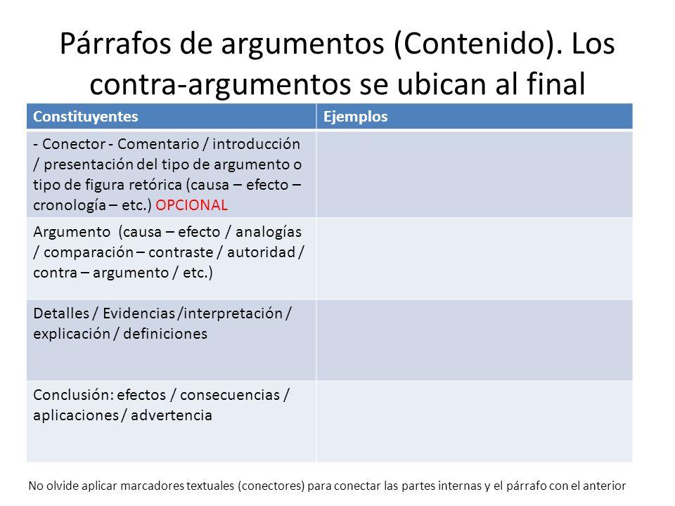Párrafos de argumentos (Contenido)