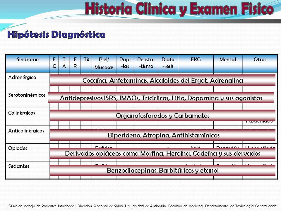 Historia Clinica y Examen Fisico