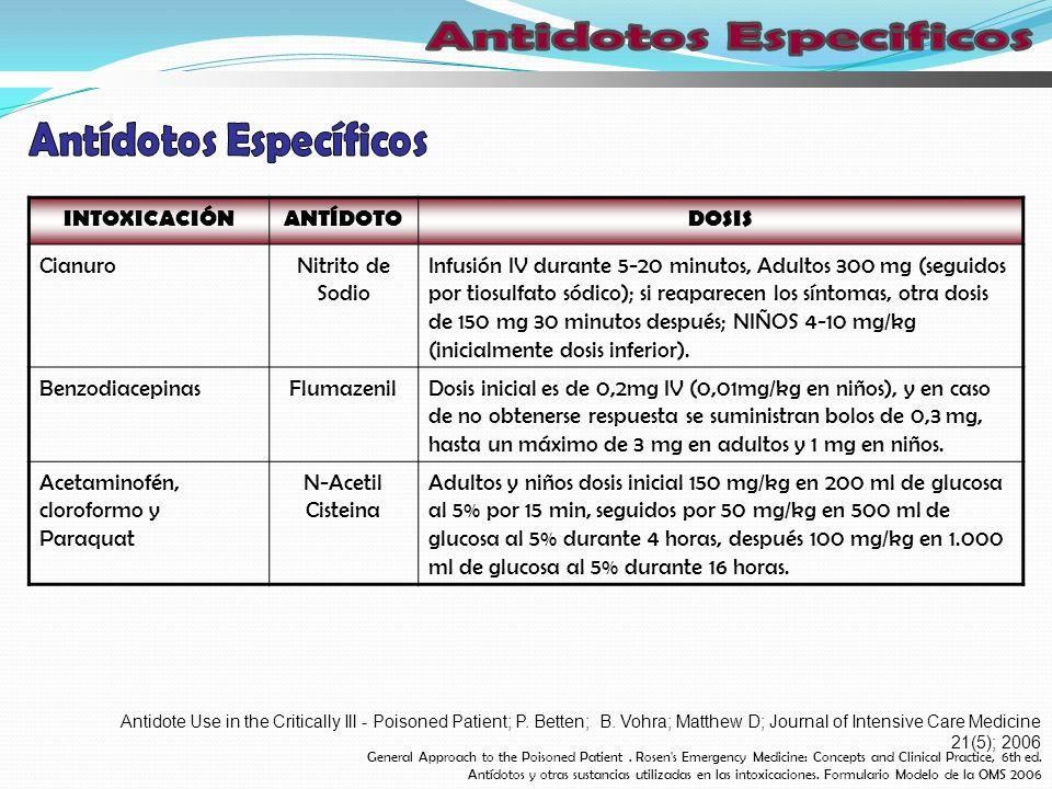 Antidotos Especificos