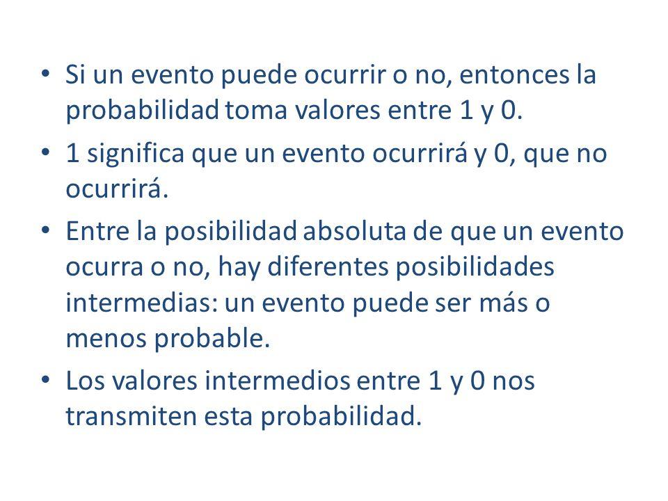 Si un evento puede ocurrir o no, entonces la probabilidad toma valores entre 1 y 0.