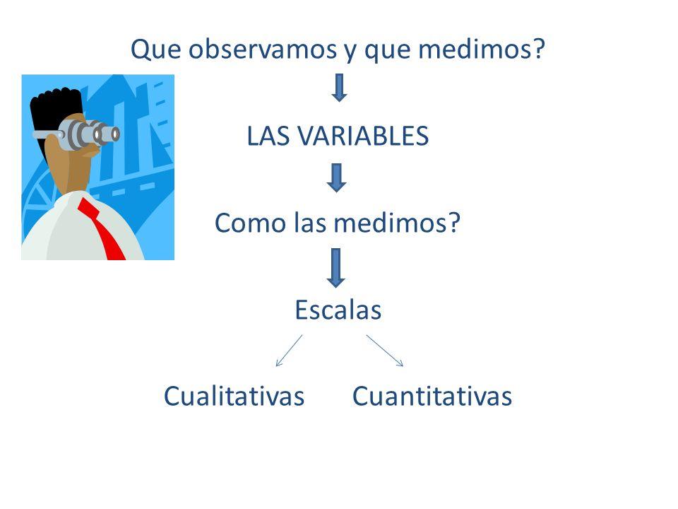 Que observamos y que medimos LAS VARIABLES Como las medimos Escalas