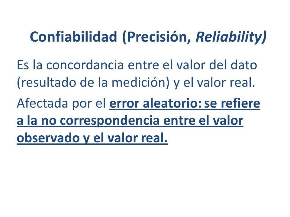 Confiabilidad (Precisión, Reliability)