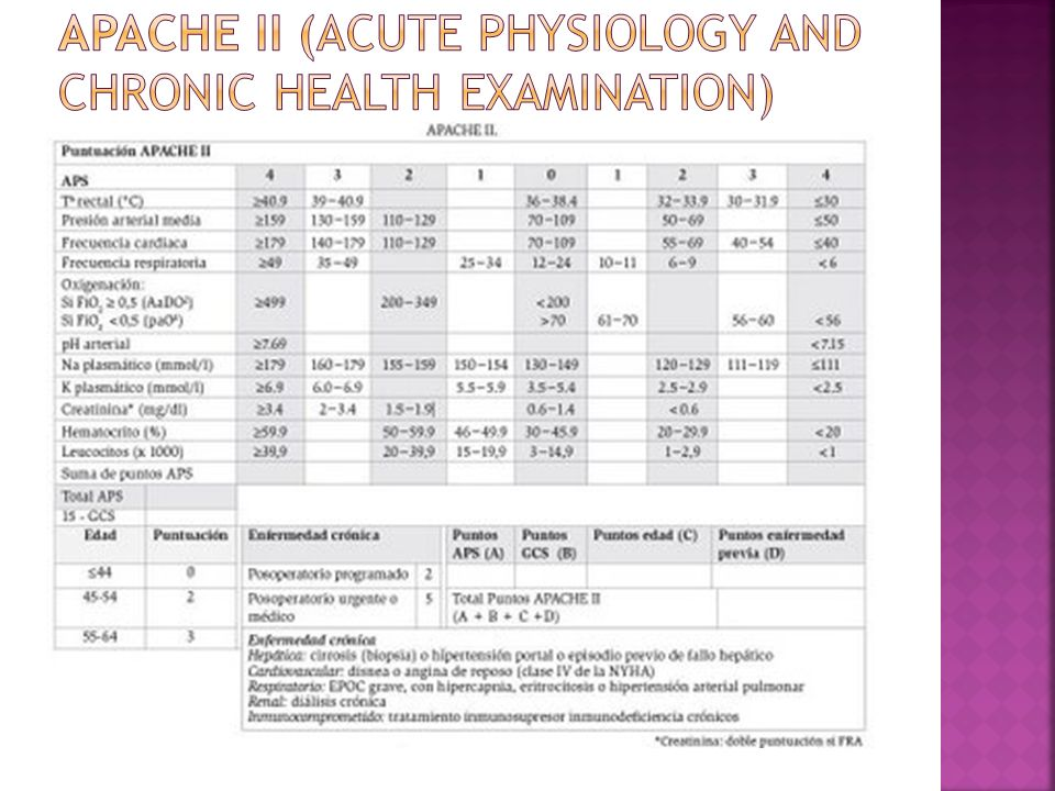 Apache ii (Acute Physiology and Chronic Health Examination)