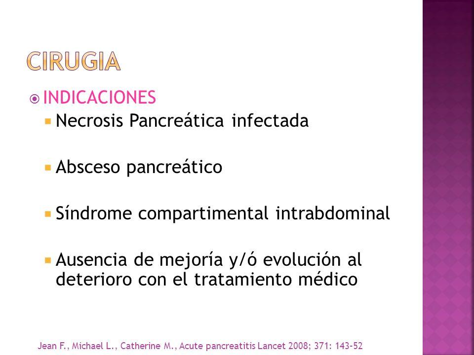CIRUGIA INDICACIONES Necrosis Pancreática infectada