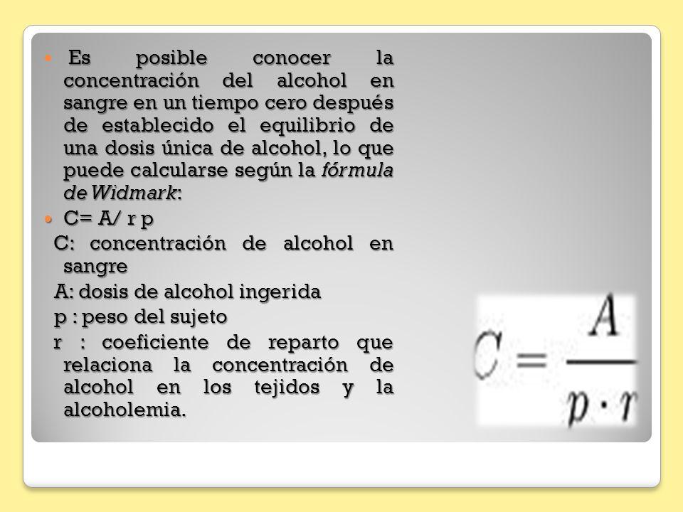 Es posible conocer la concentración del alcohol en sangre en un tiempo cero después de establecido el equilibrio de una dosis única de alcohol, lo que puede calcularse según la fórmula de Widmark: