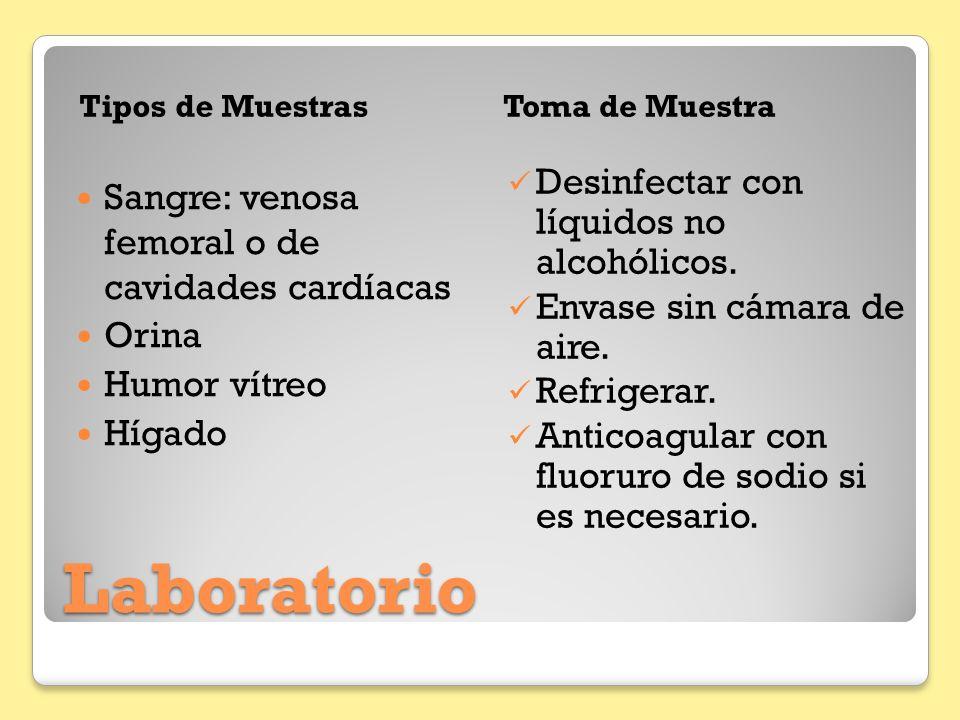Laboratorio Desinfectar con líquidos no alcohólicos.