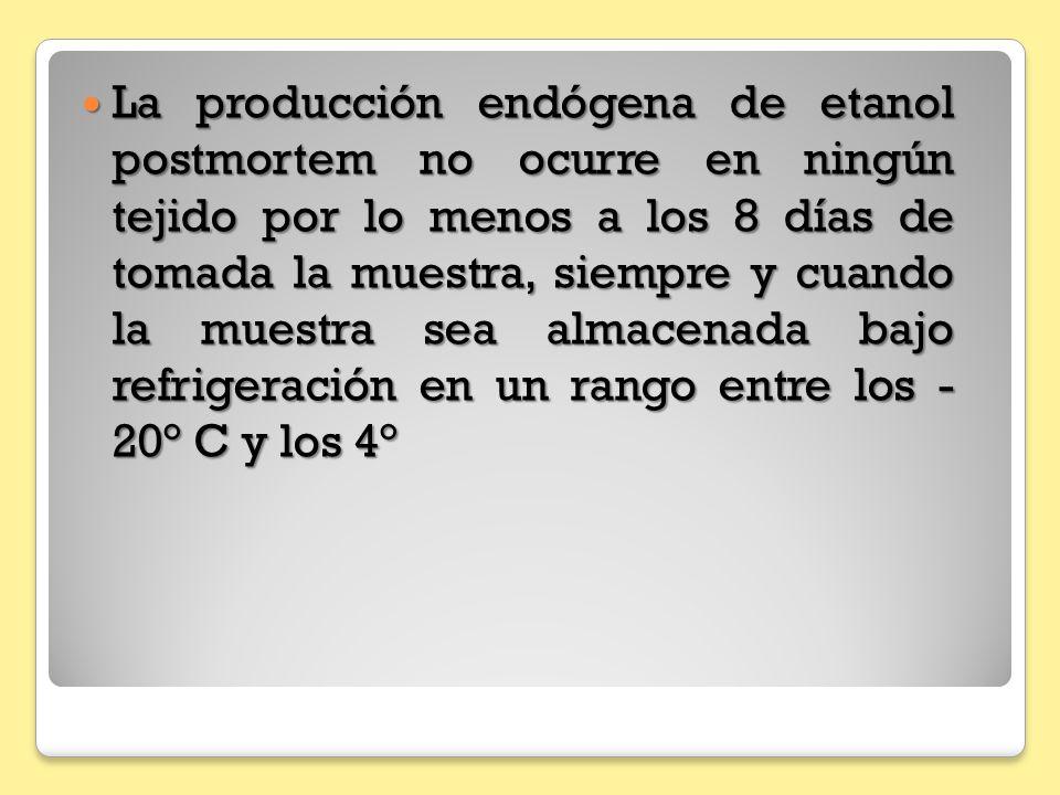 La producción endógena de etanol postmortem no ocurre en ningún tejido por lo menos a los 8 días de tomada la muestra, siempre y cuando la muestra sea almacenada bajo refrigeración en un rango entre los - 20° C y los 4°