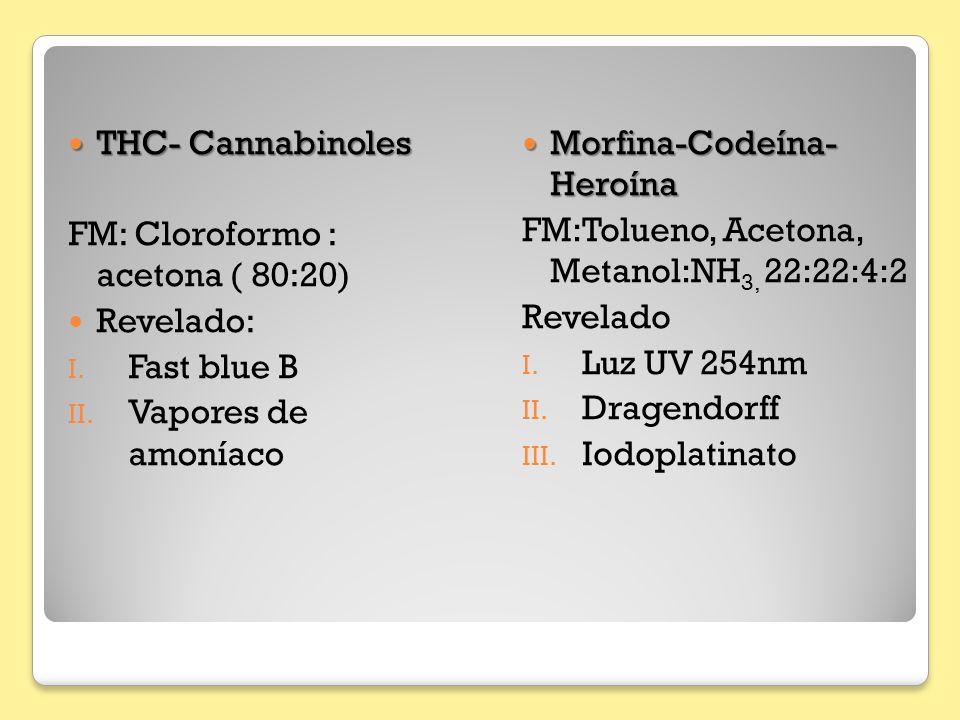 THC- Cannabinoles FM: Cloroformo : acetona ( 80:20) Revelado: Fast blue B Vapores de amoníaco.