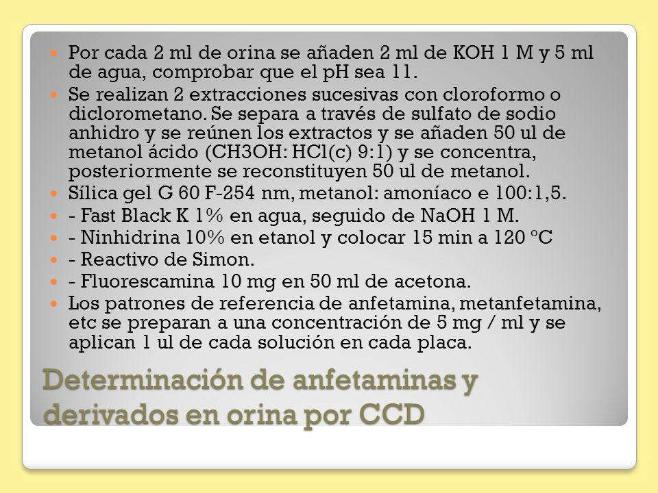 Determinación de anfetaminas y derivados en orina por CCD
