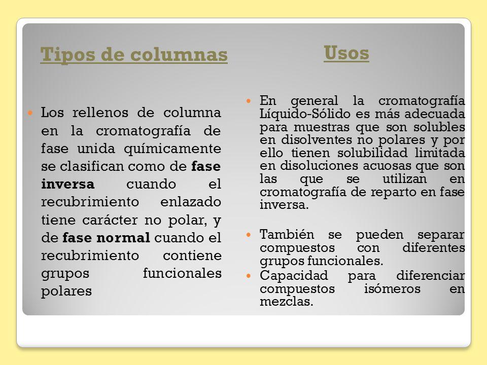 Tipos de columnas Usos.